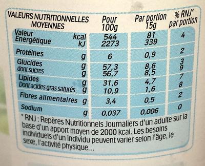 Informations nutritionnelles du Nutella